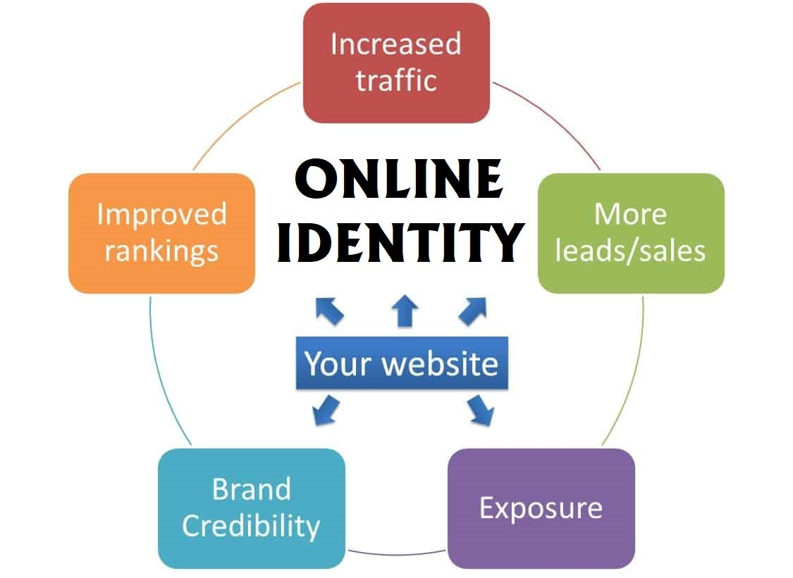 benefits of a business website in 2020