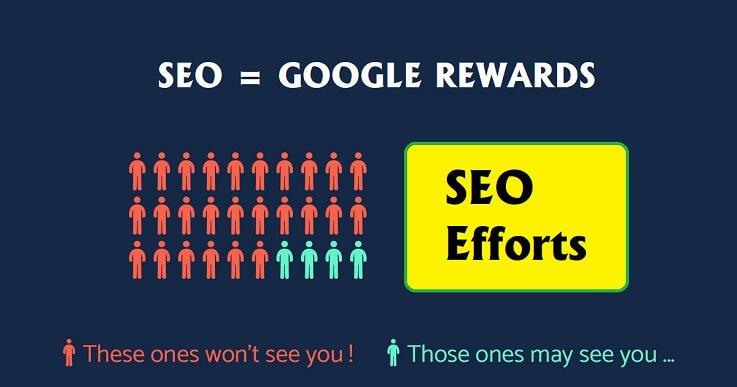 Important SEO Efforts Google Rewards